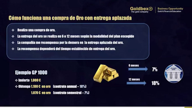 Gold Purchases with Delayed Delivery